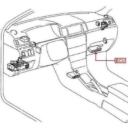 Location Of Airbag Module 2013 Ford Focus Ford Focus