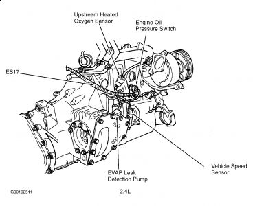 99 Jeep Grand Cherokee Crank Sensor Location, 99, Get Free