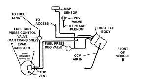 1999 Mercury Villager Vacuum Hose Diagram 2000 Mercury