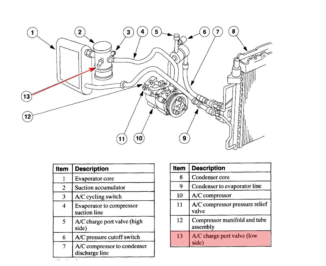 2000 chevy blazer ac wiring diagram mustang mach 460 free engine