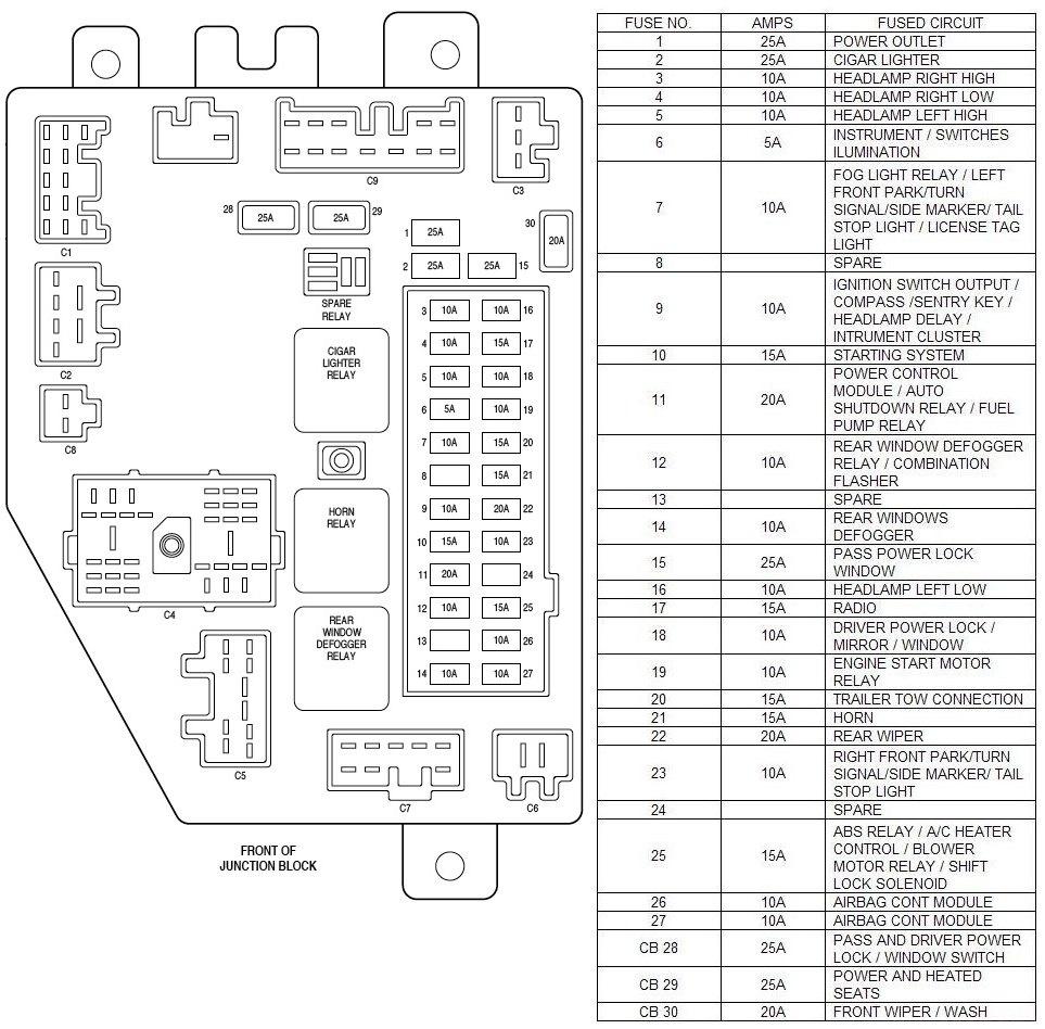 2007 wrangler fuse box diagram