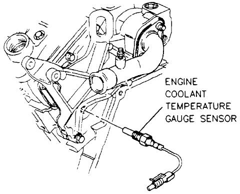 95 Monte Carlo Temperature Gauge Wiring Diagram : 47