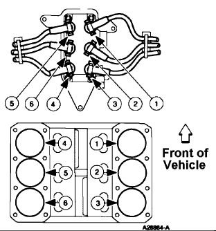 Ford 2005 4 2 Spark Plug Wire Diagram • Wiring Diagram For
