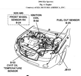 Kia Spectra Engine Diagram Kia Soul Engine Diagram wiring