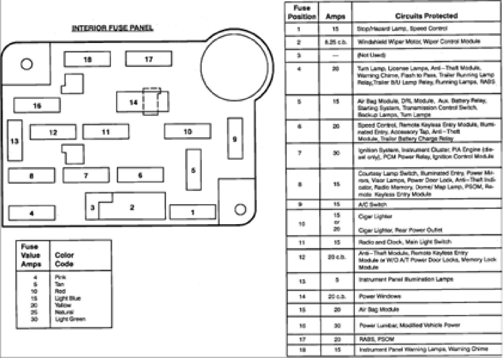 hight resolution of 97 taurus fuse diagram wiring diagram centre1996 taurus fuse box wiring diagram97 ford taurus fuse box