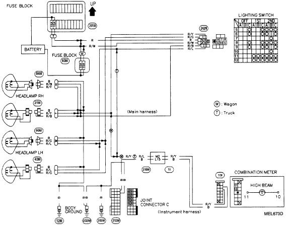 1996 nissan hardbody wiring diagram four way 1984 pick up data schema pickup questions where is the fuse for hazard lights on 1985