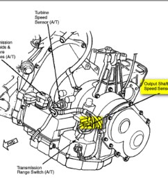 dodge 2 4 engine diagram simple wiring diagram rh 14 mara cujas de dodge grand caravan [ 1551 x 1200 Pixel ]