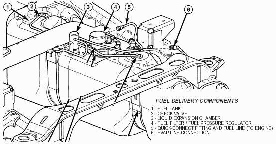 2003 Jeep Liberty Sport 3.7 L V6 Manual 4wd Suv