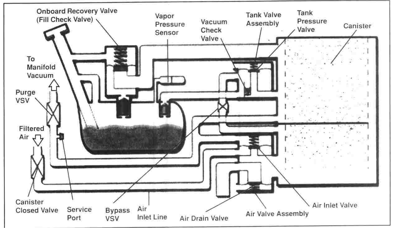 [WRG-4948] 2000 Toyota Echo Engine Diagram