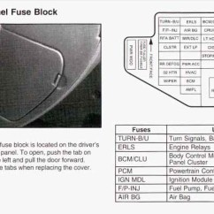 2002 Chevy Cavalier Exhaust System Diagram Mortise Lock Parts 04 Fuse Box Wiring Data 2004 Vs 05