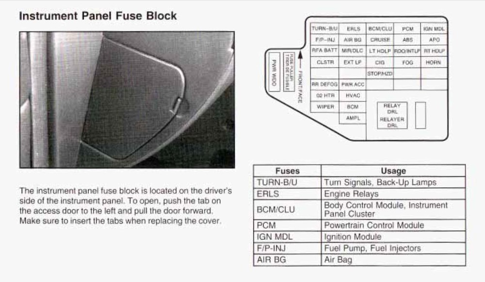 medium resolution of fuse box for chevy cavalier wiring diagram perfomance 2004 chevy cavalier fuse box chevy cavalier fuse box