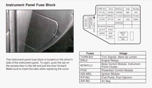 small resolution of 2005 cadillac cts fuse diagram
