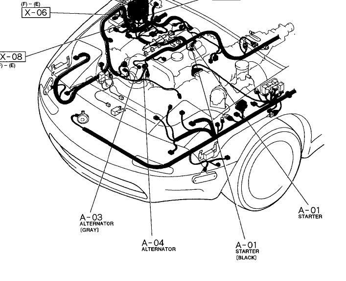 1993 mazda mx 5 miata interior fuse box diagram