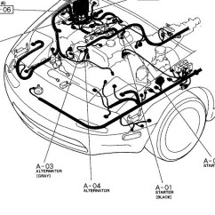 2006 Nissan Xterra Stereo Wiring Diagram State For Atm Machine 2002 Grand Marqui Fuse Block Database Ford Super Duty Box Mercury Marquis