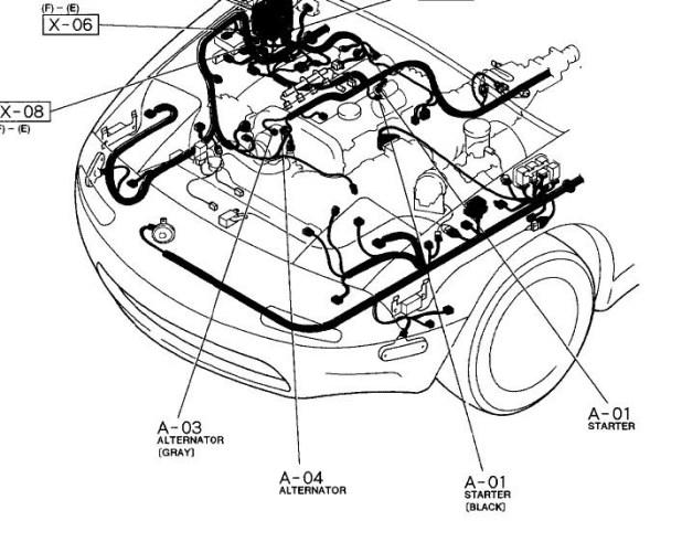 Pic X on Wiring Diagram For 1995 Mazda Miata