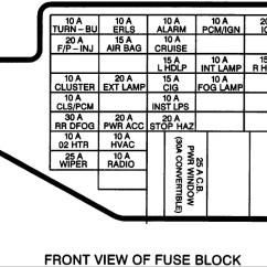 1997 Honda Fuse Box Diagram Kohler Magnum 18 Wiring 1996 Accord Schematic 96 Data 91