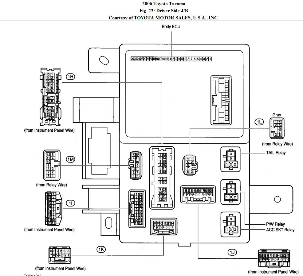 hight resolution of 2006 toyota tacoma v6 engine diagram 5 11 ferienwohnung koblenztacoma fuse diagram wiring diagram rh 01