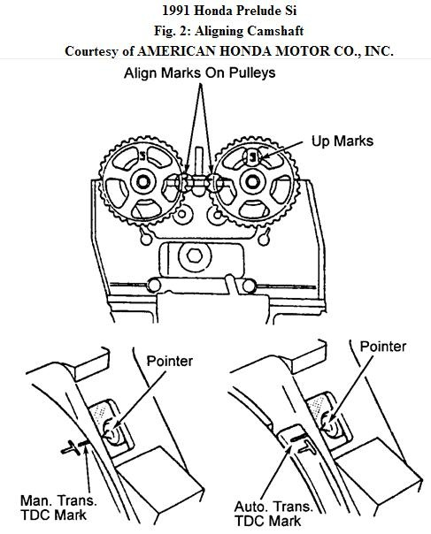 honda prelude timing belt