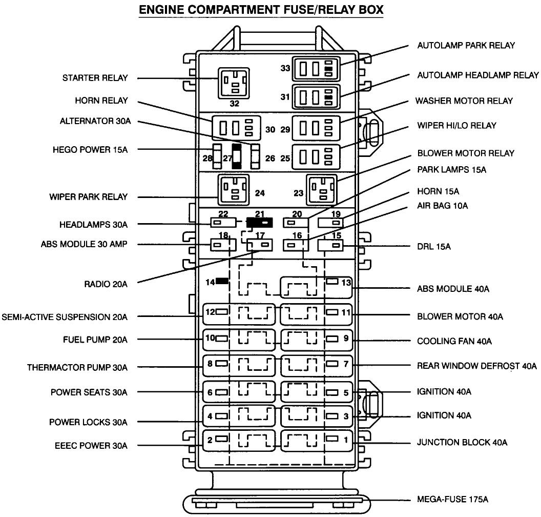 2003 Taurus Fuse Box Diagram Pictures to Pin on Pinterest