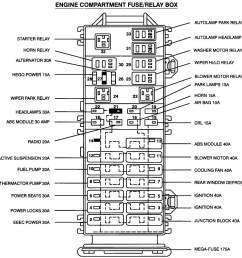 2001 ford f 150 heater fan wiring diagrams simple wiring diagram 2001 ford expedition fuse chart [ 1056 x 1008 Pixel ]