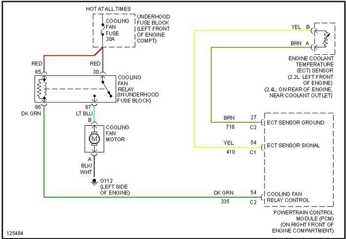 1998 pontiac sunfire stereo wiring diagram 79 corvette starter blower motor great 2001 fuse box freebootstrapthemes co u2022 rh radio