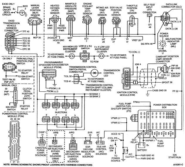 2008 ford taurus fuse diagram u2014 ricks free auto repair
