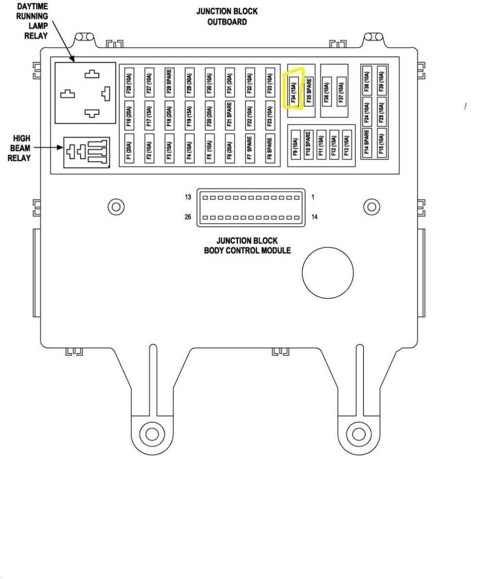 medium resolution of 05 jeep liberty fuse box wiring diagram detailed 2006 jeep wrangler fuse box diagram jeep liberty