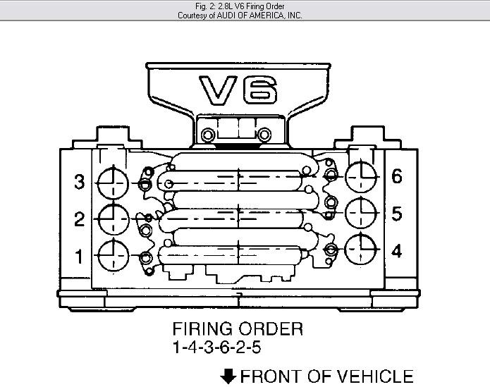 2006 A4 Fuse Box Numbers Audi A6 Questions Cylinder Arrangement Spark Plug