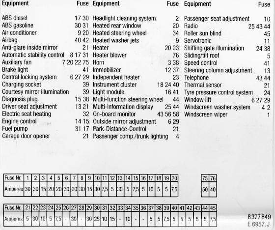 2000 bmw 323ci stereo wiring diagram cbr 600 f4 528i fuse data today1998 740il box
