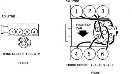 92 Ford tempo firing order