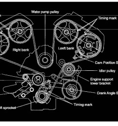 ford 3 5 engine diagram schematic diagram 3 5 sienna v6 engine diagram wiring library kia [ 1513 x 913 Pixel ]