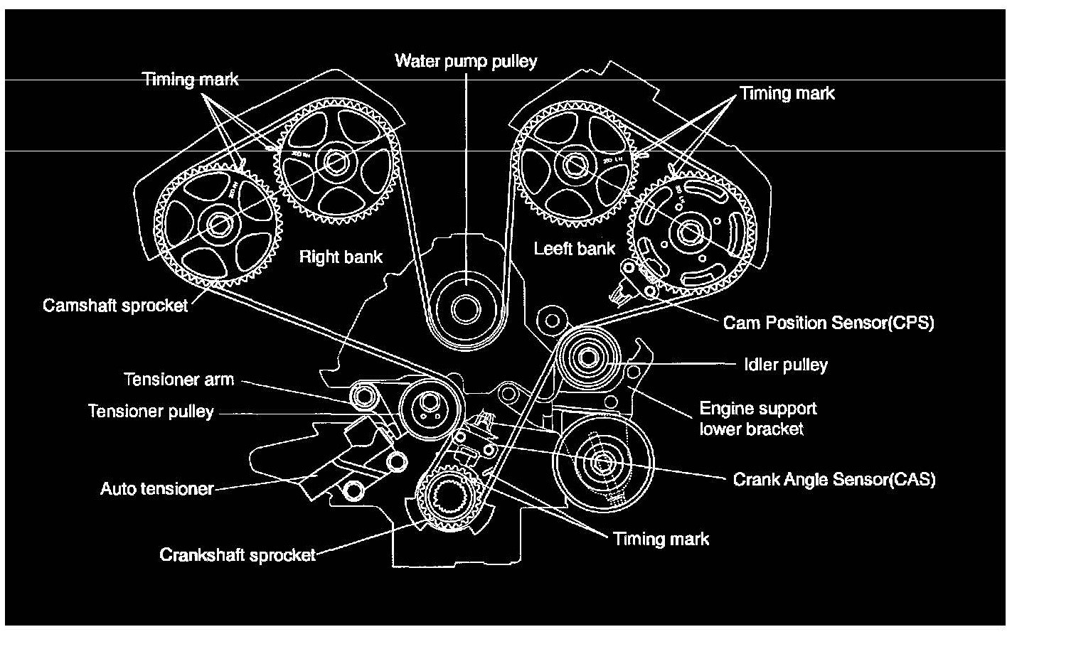 kia carnival timing belt diagram wiring in a light switch schematic 04 frontier 3 engine library sportage water pump