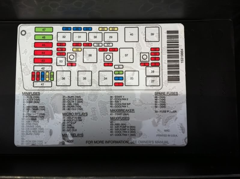 Lincoln Town Car Fuse Box Layout Cadillac Seville Questions What Fuse Control My