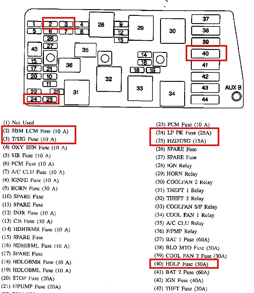 medium resolution of 1991 buick park avenue fuse box diagram wiring diagram blog fuse box location 2002 buick park ave