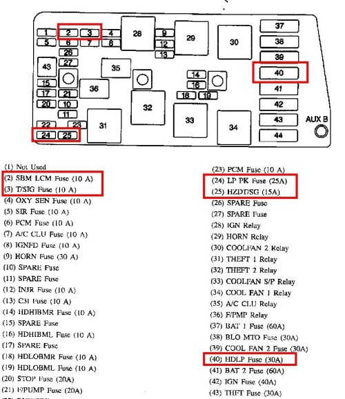 small resolution of 1991 buick park avenue fuse box diagram wiring diagram blog fuse box location 2002 buick park ave