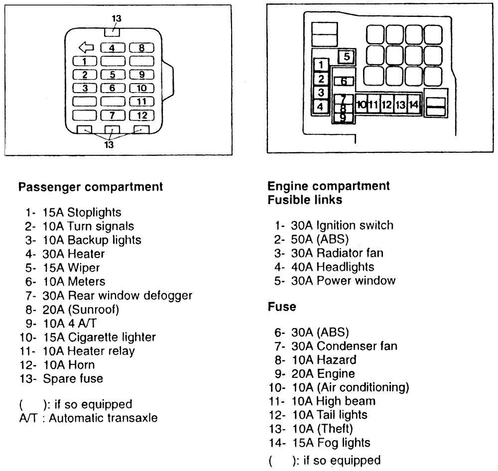 hight resolution of 2004 mitsubishi endeavor fuse box 1 wiring diagram source 2004 mitsubishi endeavor fuse box diagram data