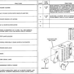 94 Dodge Dakota Radio Wiring Diagram Color Code For Trailer Fuse Box