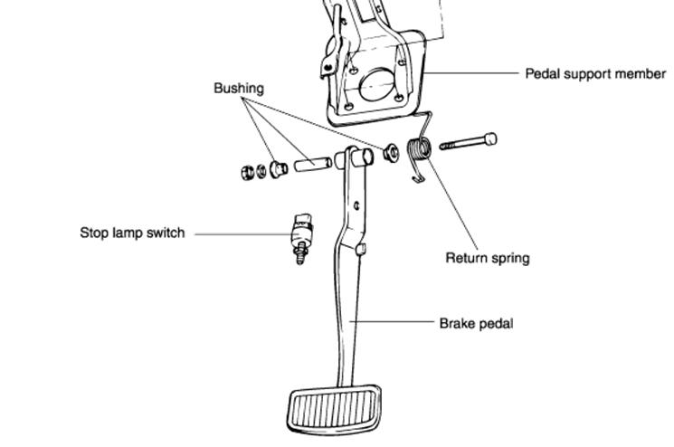 2001 hyundai sonata fuse diagram
