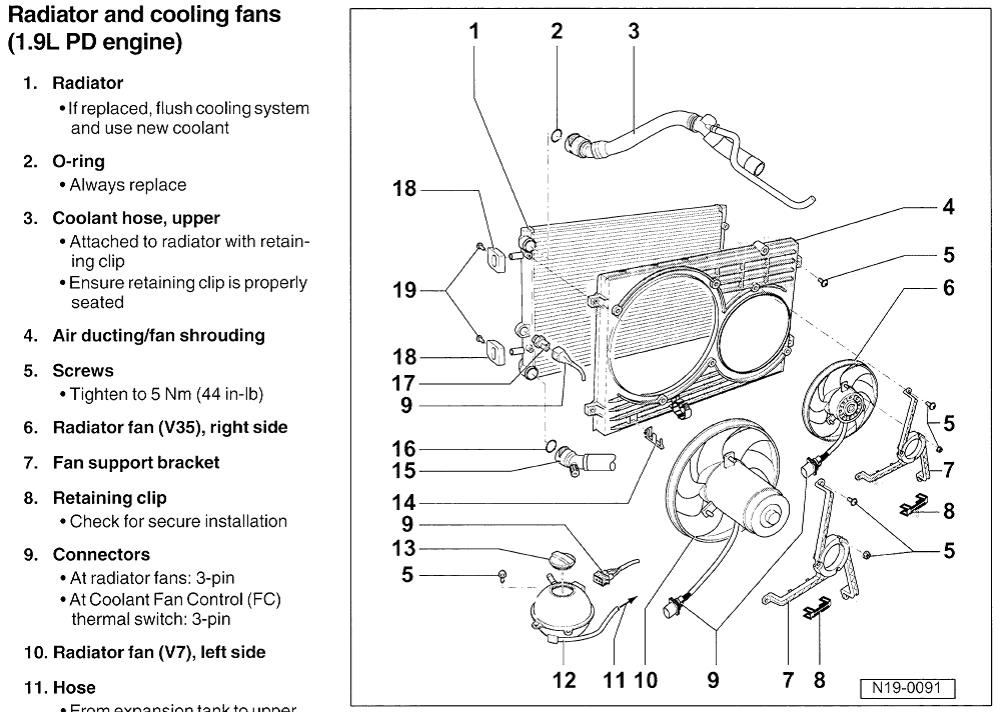 2003 Toyota Corolla Fuse Box Diagram Exploded Volkswagen Jetta Questions 2002 Jetta Fans Run After