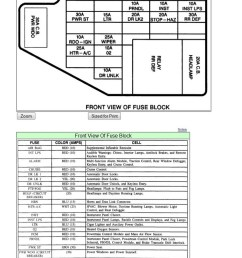 fuse box diagram for 2003 pontiac grand am manual e book fuse box diagram for 2003 pontiac grand am [ 748 x 1200 Pixel ]