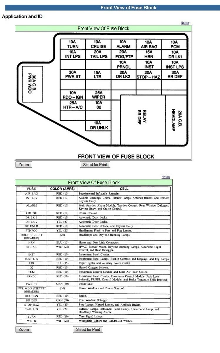 1994 Pontiac Grand Am Fuse Box Diagram - Wiring Diagram