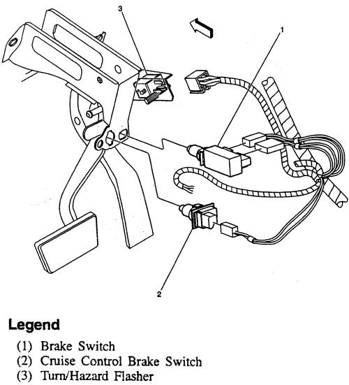 wiring diagram turn signal relay pruning a plum tree chevrolet suburban questions where is the on 1995 checy