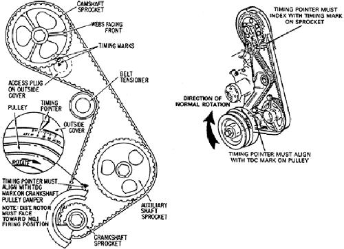 [DIAGRAM] Ford Ranger Timing Marks Diagram FULL Version HD