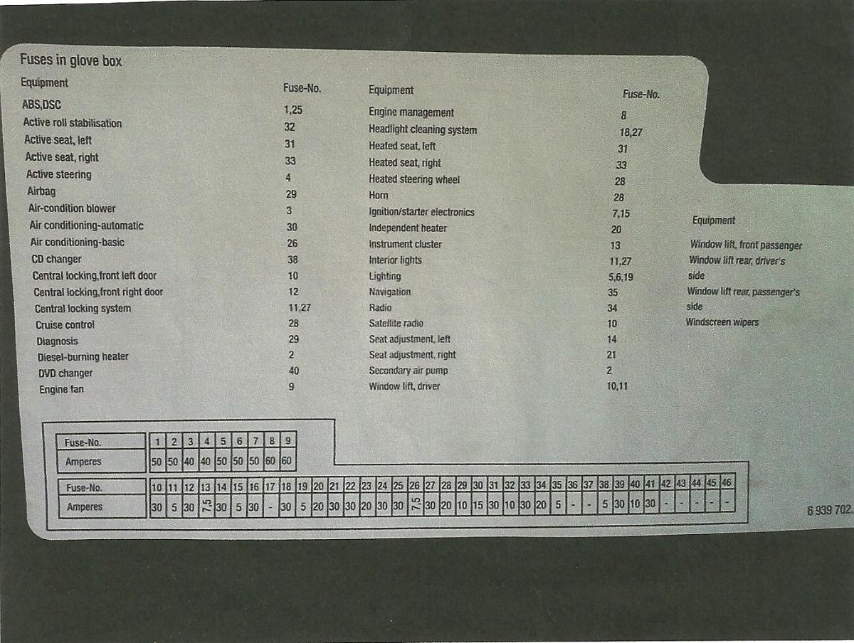 Bmw 520d Fuse Box Diagram Wiring Library 2013 M5 For 528i Diagrams X1