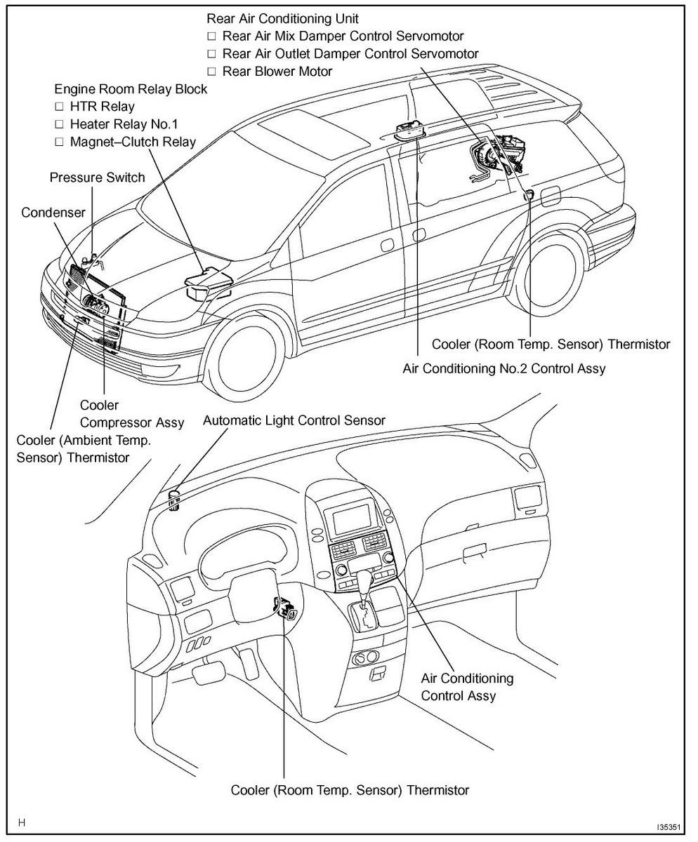 2008 toyota sienna fuse diagram
