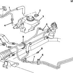 2000 Pontiac Grand Am Gt Wiring Diagram Rockford Fosgate P3 15 Prix Questions - 1993 Power Steering Pump Leaks At The Alluminum Hose Where O ...