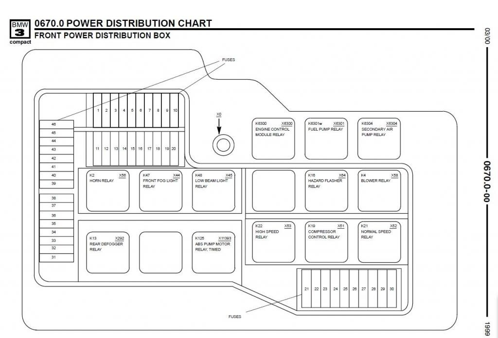 I Fuse Box Diagram Chrysler Sebring Questions Cost Range To Replace 2 7