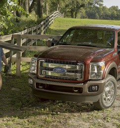 2015 ford f 250 super duty review [ 1166 x 812 Pixel ]