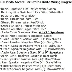2000 Honda Accord Wiring Diagram Lh Torana Dash 2001 Radio Great Installation Of Questions What Is The Wire Color Code For A Rh Cargurus Com 1999