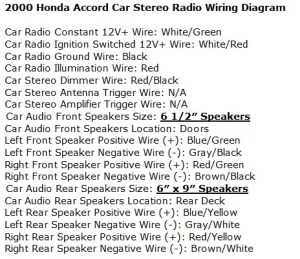 Honda Accord Questions  what is the wire color code for a